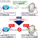 【図解】ループバックアドレスの仕組みとメリット,使い方,ループバックインタフェースとの違い