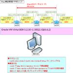 【VyOS】の IPsec (IKEv1/v2) 設定例 on Virtualbox 検証環境