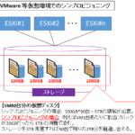【図解】VMware シンプロビジョニングとシック(eager zeroed/lazy zeroed)の違いとメリット/デメリット