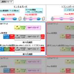 【図解】初心者に分かりやすいIPsecの仕組みとシーケンス~パケットフォーマット,DPD(keepalive)について~