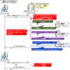 【図解】初心者にも分かるDNSSECの仕組みとシーケンス~キャッシュポイズニングと対策,普及/対応状況,KSKとZSKを分ける意義~