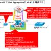 【FortiGate 60E】LinkAggregation + VLAN の構成設定例 – config sample