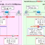 【図解】Path MTU DiscoveryブラックホールとPLPMTUD(RFC4821)による自動調整