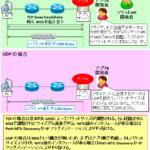 【図解】UDPのMTU/MSSやパケット分割,サイズの考え方,EDNS0やQUICの例