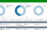 【FortiGate】Interface設定のロール,デバイス検知,アドミッションコントロールについて